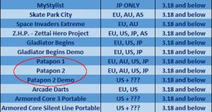 Qui retrouve-t-on dans la liste des 50 exploits du 3.18?